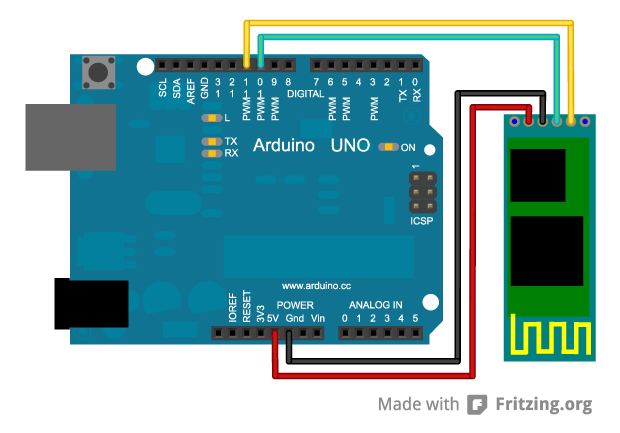 Controll arduino no port forwarding? - Need Help With